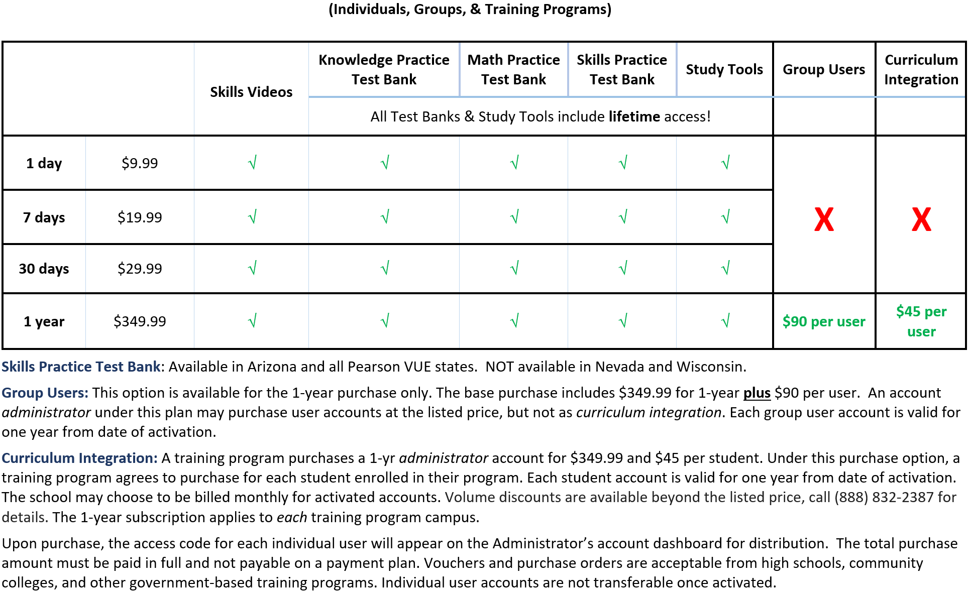 FACETS Healthcare Training Price Sheet